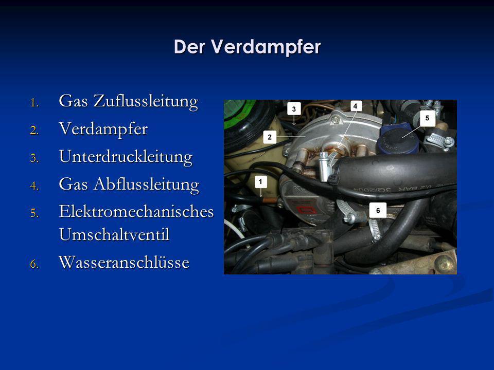 Komponenten einer Autogasanlage Einfüllstutzen Einfüllstutzen