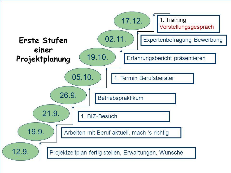 29. April 2004Informationsveranstaltung Didaktisches Zentrum (RS) Reutlingen - © T. Stingl - 12.9. Projektzeitplan fertig stellen, Erwartungen, Wünsch