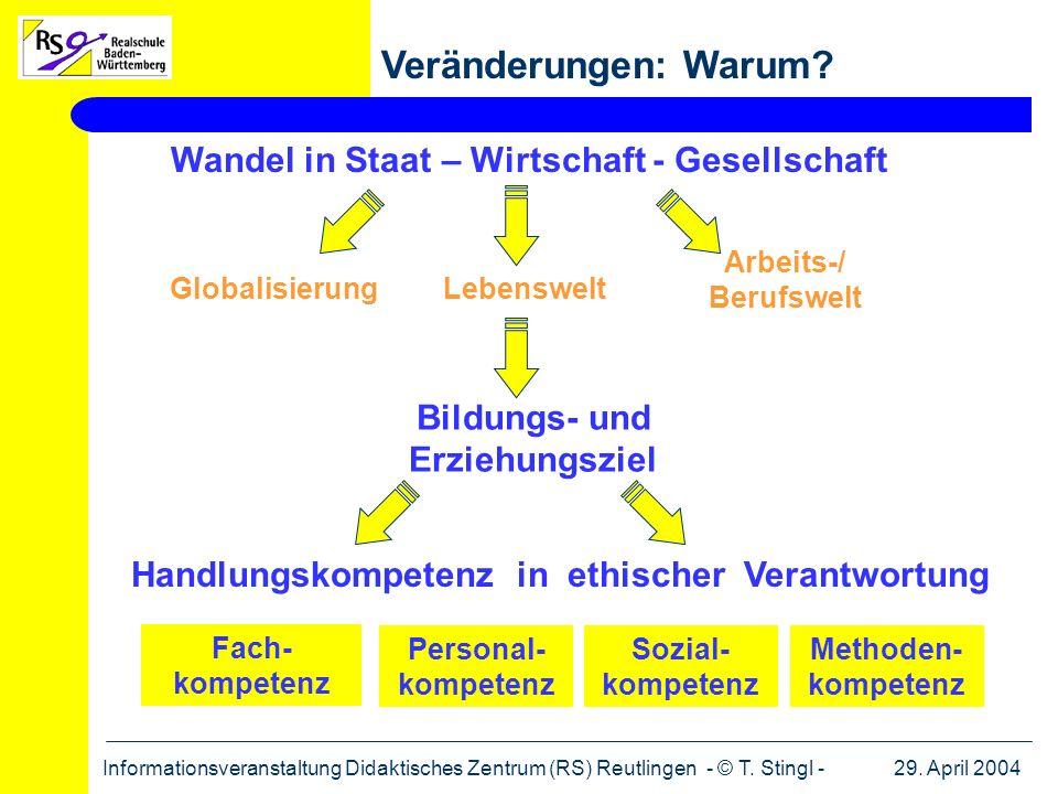 29. April 2004Informationsveranstaltung Didaktisches Zentrum (RS) Reutlingen - © T. Stingl - Veränderungen: Warum? Bildungs- und Erziehungsziel Handlu