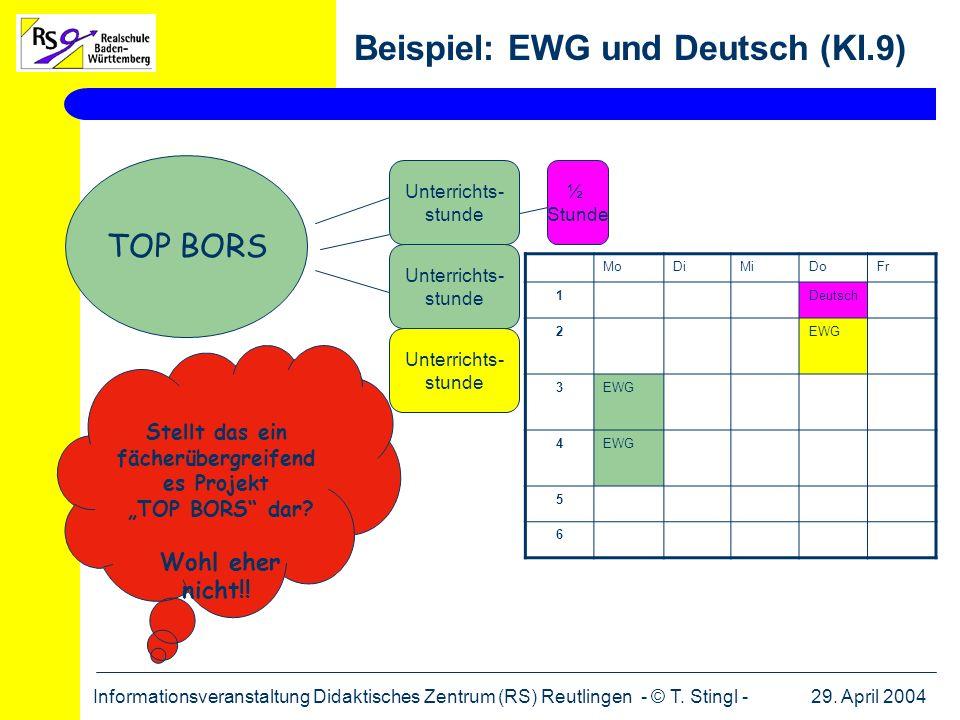 29. April 2004Informationsveranstaltung Didaktisches Zentrum (RS) Reutlingen - © T. Stingl - TOP BORS Unterrichts- stunde Unterrichts- stunde Unterric