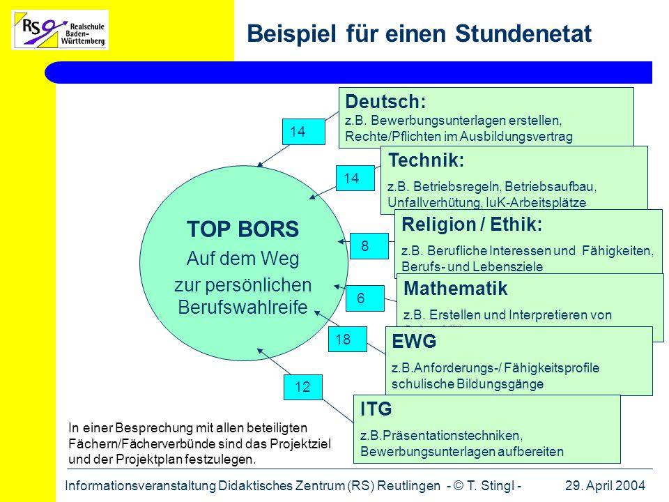 29. April 2004Informationsveranstaltung Didaktisches Zentrum (RS) Reutlingen - © T. Stingl - Beispiel für einen Stundenetat In einer Besprechung mit a