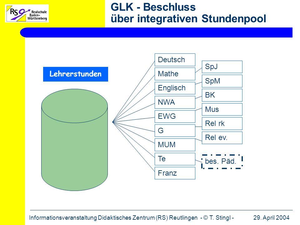 29. April 2004Informationsveranstaltung Didaktisches Zentrum (RS) Reutlingen - © T. Stingl - GLK - Beschluss über integrativen Stundenpool Lehrerstund