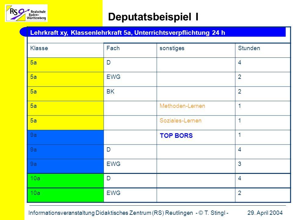 29. April 2004Informationsveranstaltung Didaktisches Zentrum (RS) Reutlingen - © T. Stingl - Deputatsbeispiel I Lehrkraft xy, Klassenlehrkraft 5a, Unt