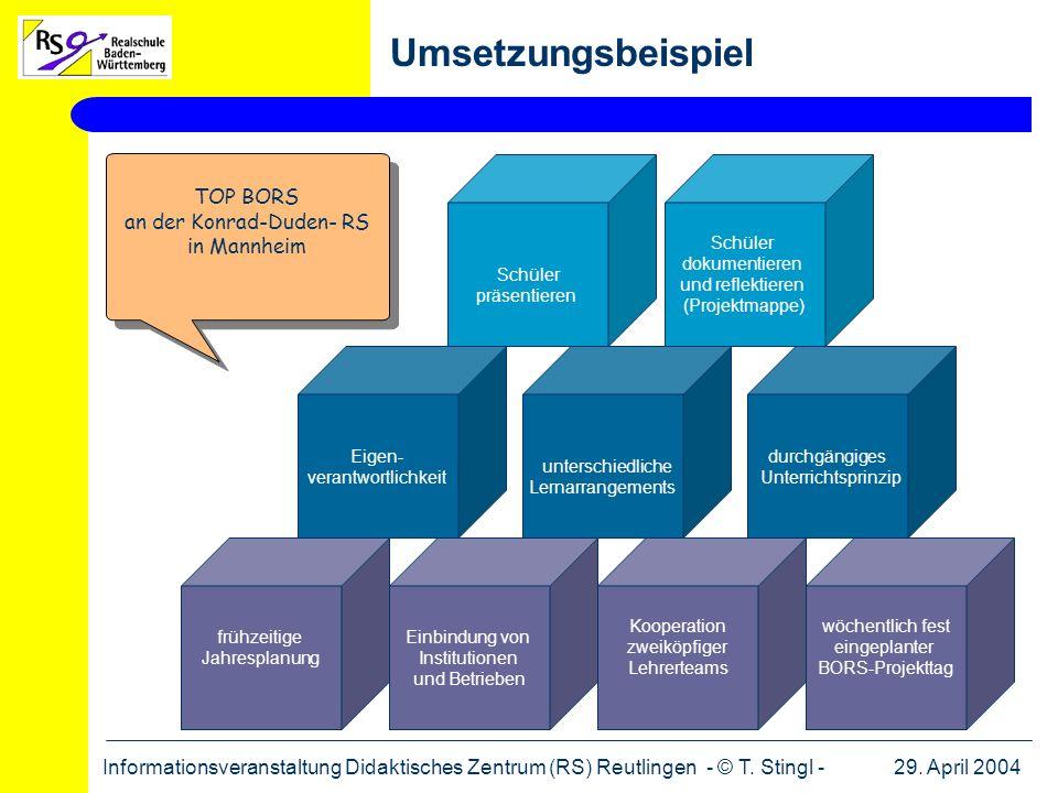 29. April 2004Informationsveranstaltung Didaktisches Zentrum (RS) Reutlingen - © T. Stingl - Umsetzungsbeispiel frühzeitige Jahresplanung Einbindung v