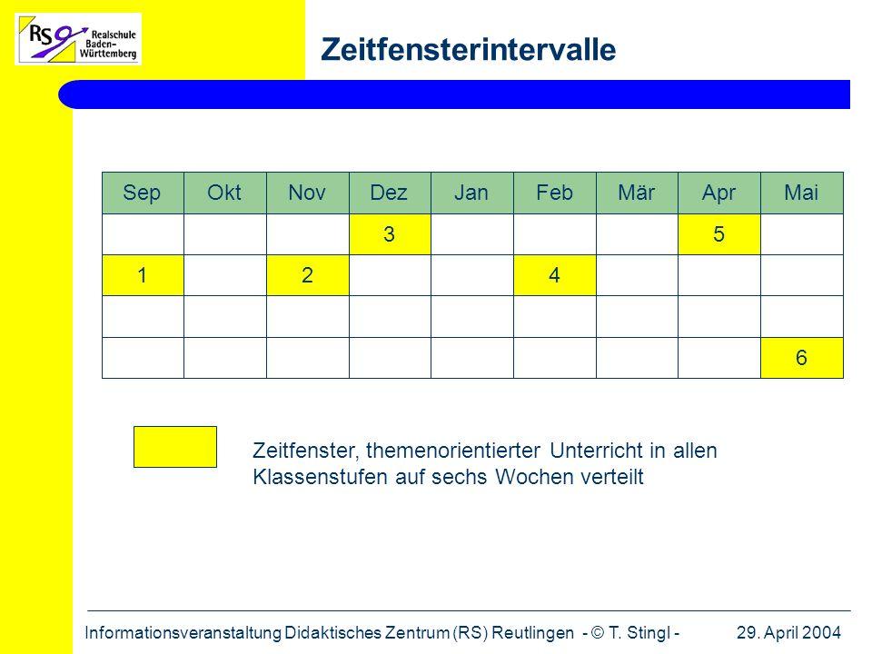 29. April 2004Informationsveranstaltung Didaktisches Zentrum (RS) Reutlingen - © T. Stingl - Zeitfenster, themenorientierter Unterricht in allen Klass