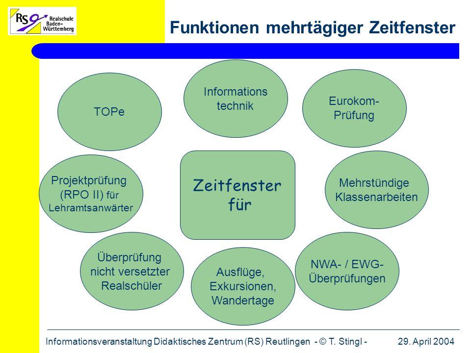 29. April 2004Informationsveranstaltung Didaktisches Zentrum (RS) Reutlingen - © T. Stingl - Funktionen mehrtägiger Zeitfenster Zeitfenster für Mehrst