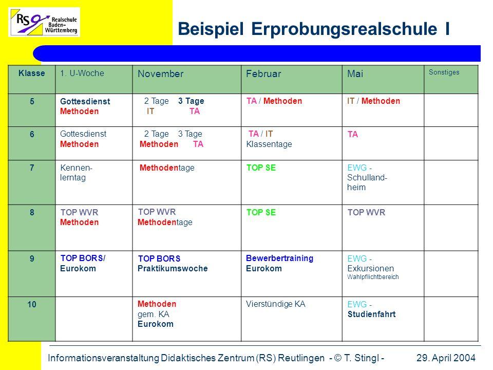 29. April 2004Informationsveranstaltung Didaktisches Zentrum (RS) Reutlingen - © T. Stingl - Beispiel Erprobungsrealschule I Klasse1. U-Woche November