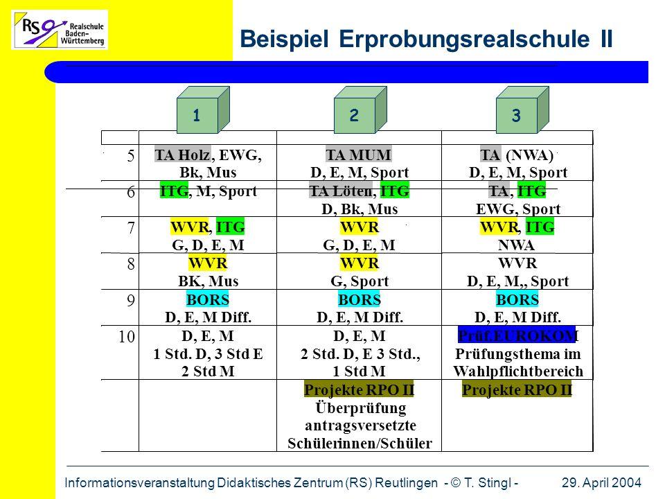 29. April 2004Informationsveranstaltung Didaktisches Zentrum (RS) Reutlingen - © T. Stingl - 5 TA Holz, EWG, Bk, Mus TA MUM D, E, M, Sport TA (NWA) D,