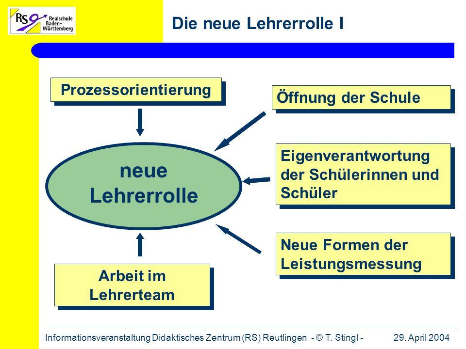 29. April 2004Informationsveranstaltung Didaktisches Zentrum (RS) Reutlingen - © T. Stingl - Die neue Lehrerrolle I Prozessorientierung Öffnung der Sc