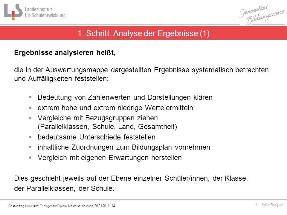 Platzhalter Gastvortrag Universität Tübingen für Diplom- Masterstudierende, 20.01.2011 - 14 31 – Müller-Rosigkeit 1. Schritt: Analyse der Ergebnisse (