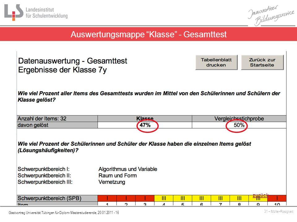 Platzhalter Gastvortrag Universität Tübingen für Diplom- Masterstudierende, 20.01.2011 - 16 31 – Müller-Rosigkeit zurück Auswertungsmappe Klasse - Gesamttest