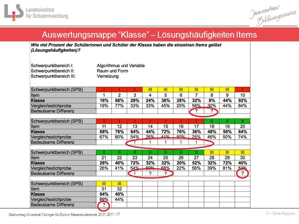 Platzhalter Gastvortrag Universität Tübingen für Diplom- Masterstudierende, 20.01.2011 - 17 31 – Müller-Rosigkeit Auswertungsmappe Klasse – Lösungshäufigkeiten Items