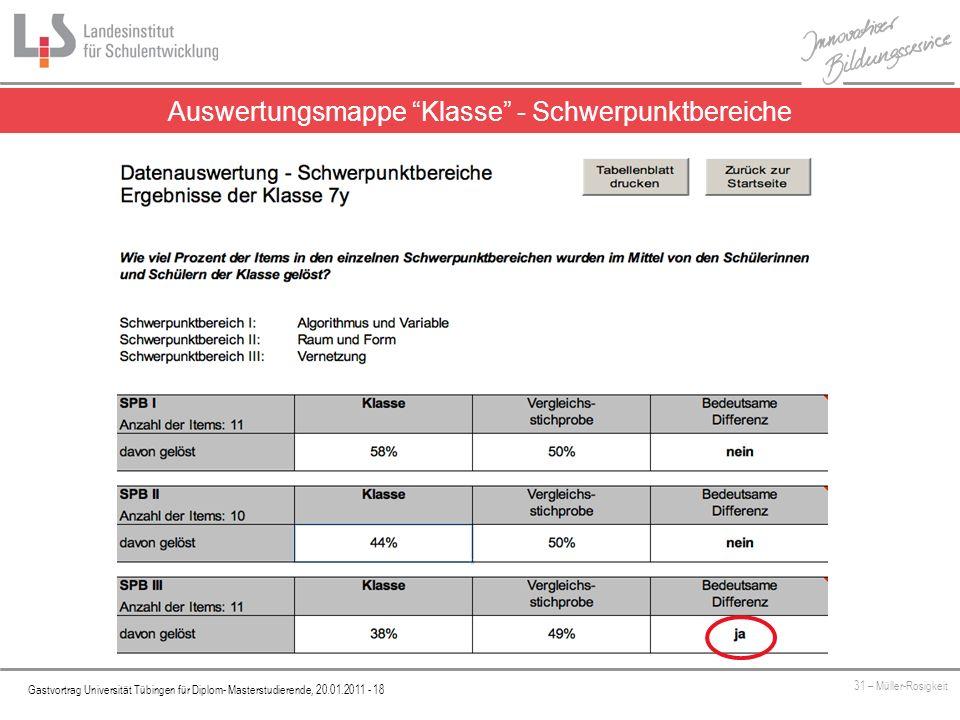 Platzhalter Gastvortrag Universität Tübingen für Diplom- Masterstudierende, 20.01.2011 - 18 31 – Müller-Rosigkeit Auswertungsmappe Klasse - Schwerpunk