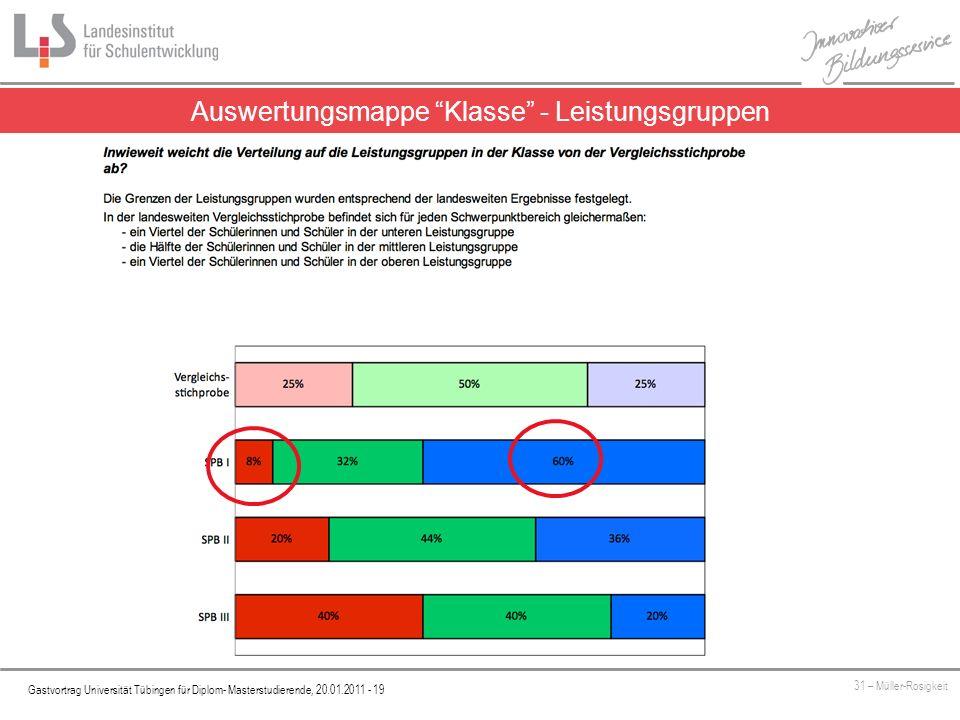 Platzhalter Gastvortrag Universität Tübingen für Diplom- Masterstudierende, 20.01.2011 - 19 31 – Müller-Rosigkeit Auswertungsmappe Klasse - Leistungsg