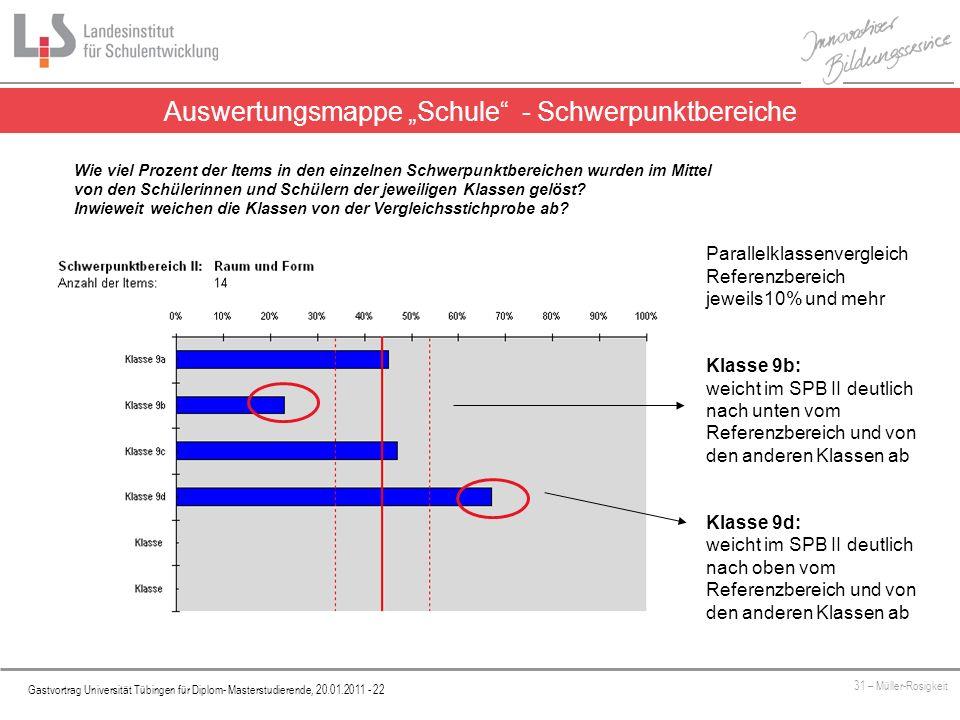 Platzhalter Gastvortrag Universität Tübingen für Diplom- Masterstudierende, 20.01.2011 - 22 31 – Müller-Rosigkeit Auswertungsmappe Schule - Schwerpunk