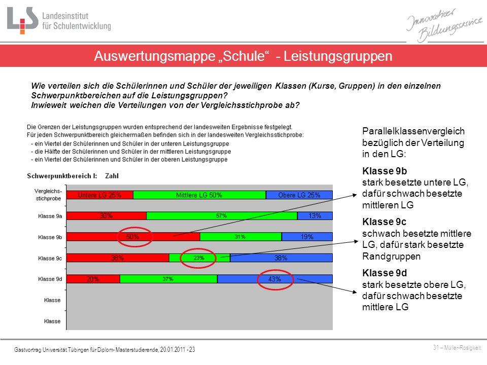 Platzhalter Gastvortrag Universität Tübingen für Diplom- Masterstudierende, 20.01.2011 - 23 31 – Müller-Rosigkeit Auswertungsmappe Schule - Leistungsg