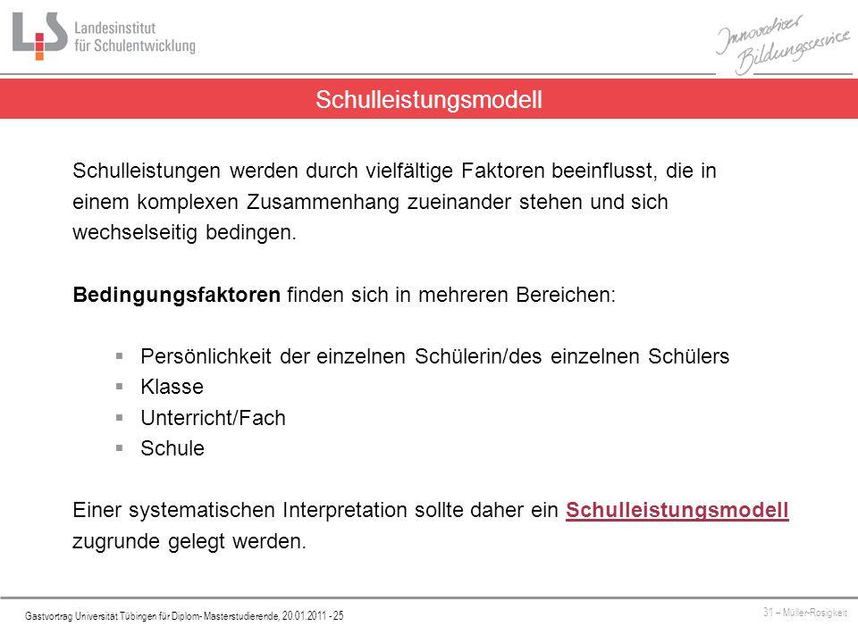Platzhalter Gastvortrag Universität Tübingen für Diplom- Masterstudierende, 20.01.2011 - 25 31 – Müller-Rosigkeit Schulleistungsmodell Schulleistungen werden durch vielfältige Faktoren beeinflusst, die in einem komplexen Zusammenhang zueinander stehen und sich wechselseitig bedingen.