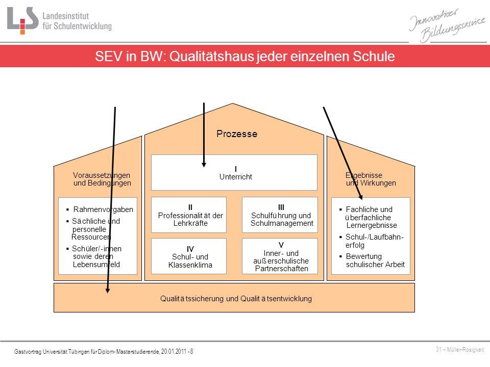 Platzhalter Gastvortrag Universität Tübingen für Diplom- Masterstudierende, 20.01.2011 - 8 31 – Müller-Rosigkeit SEV in BW: Qualitätshaus jeder einzel