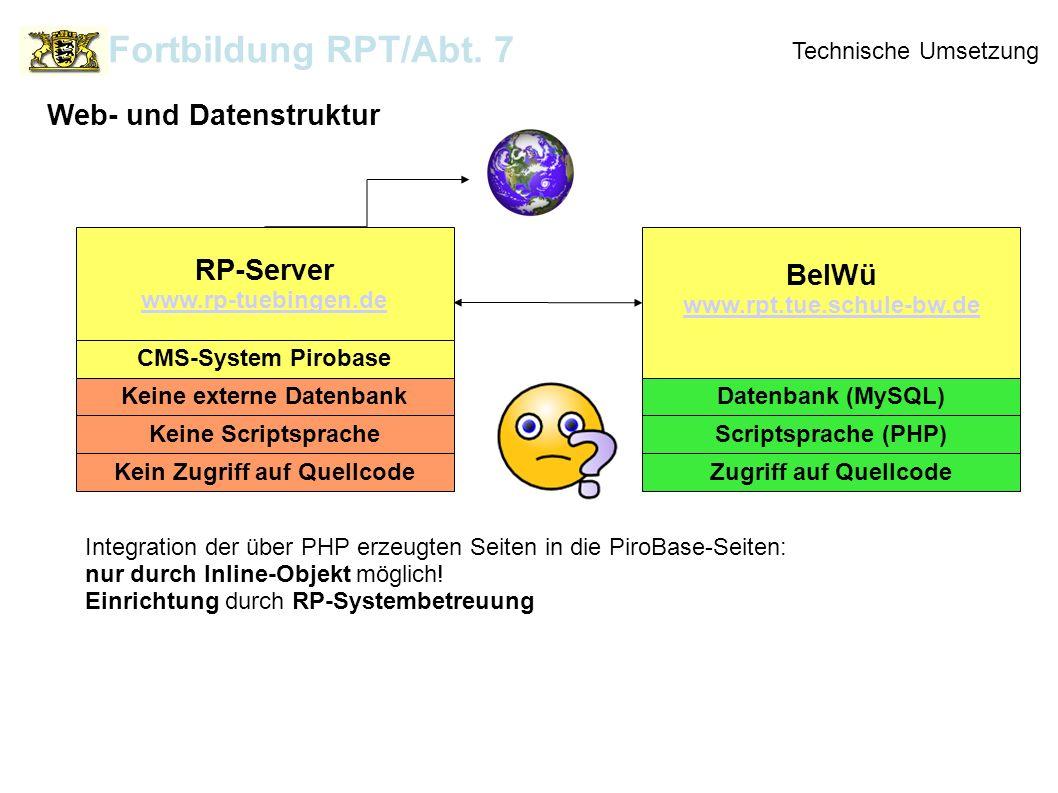 Technische Umsetzung Web- und Datenstruktur Fortbildung RPT/Abt. 7 Integration der über PHP erzeugten Seiten in die PiroBase-Seiten: nur durch Inline-