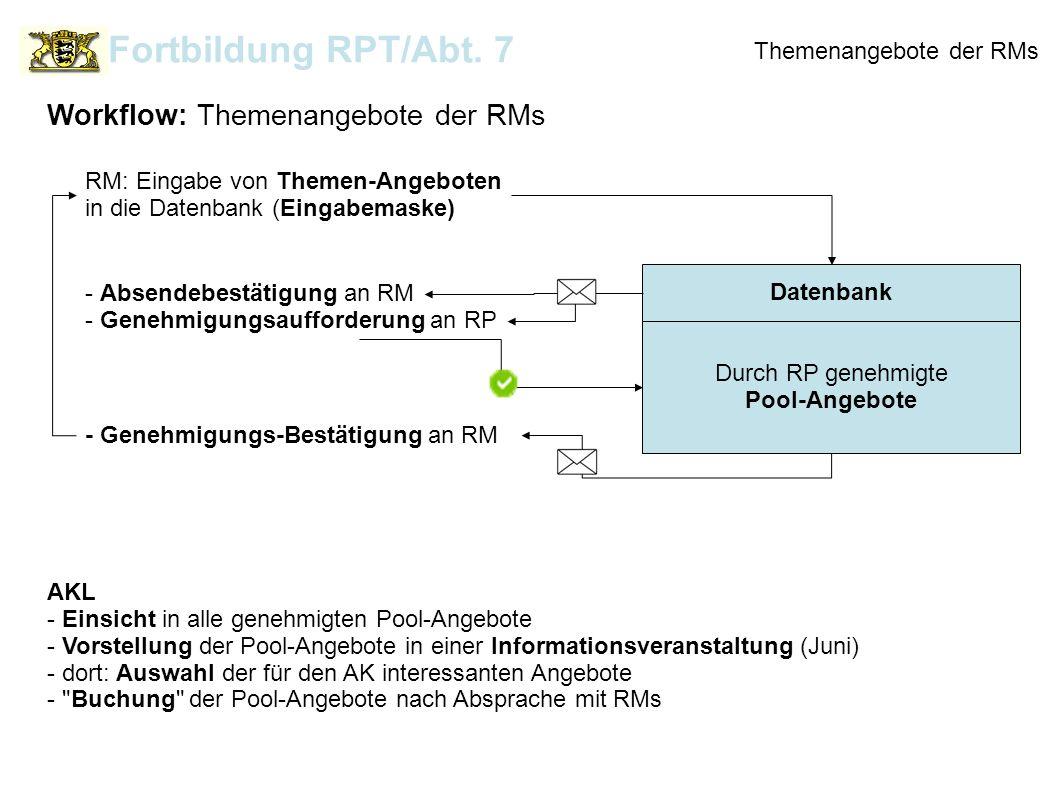 Buchung von Pool-Angeboten Durch RP genehmigte Pool-Angebote Workflow: Buchung von Pool-Angeboten Fortbildung RPT/Abt.