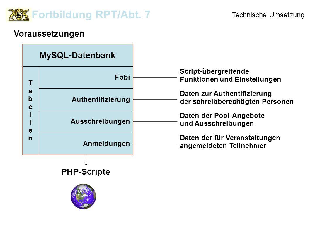 TabellenTabellen Technische Umsetzung Voraussetzungen Fortbildung RPT/Abt. 7 Authentifizierung Ausschreibungen Anmeldungen Fobi MySQL-Datenbank Script