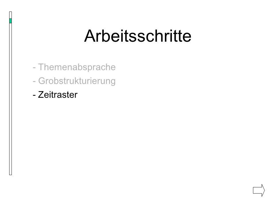Die schriftliche Arbeit - Deckblatt Muster - Erklärung Muster - Inhaltsverzeichnis mit Seitenangaben - Text - Literaturverzeichnis