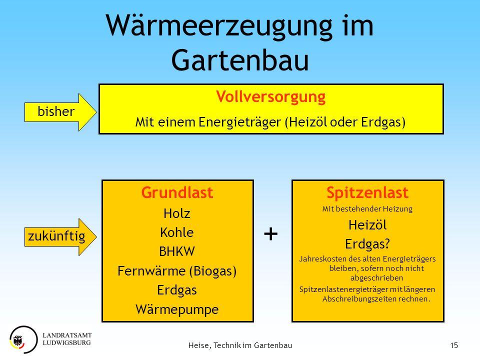 15Heise, Technik im Gartenbau Wärmeerzeugung im Gartenbau Vollversorgung Mit einem Energieträger (Heizöl oder Erdgas) Grundlast Holz Kohle BHKW Fernwä
