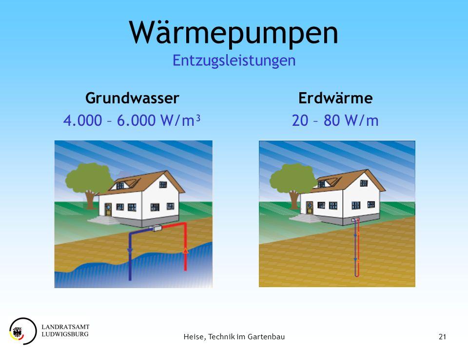 21Heise, Technik im Gartenbau Wärmepumpen Entzugsleistungen Grundwasser 4.000 – 6.000 W/m³ Erdwärme 20 – 80 W/m