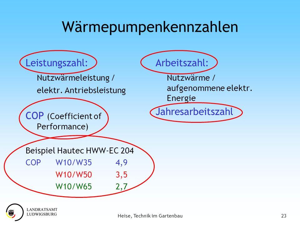 23Heise, Technik im Gartenbau Wärmepumpenkennzahlen Leistungszahl: Nutzwärmeleistung / elektr. Antriebsleistung COP (Coefficient of Performance) Beisp