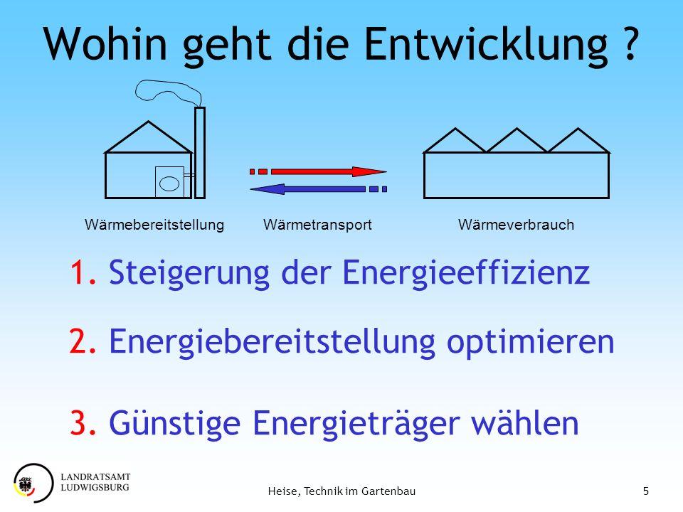 5 Wohin geht die Entwicklung ? 1.Steigerung der Energieeffizienz 2.Energiebereitstellung optimieren 3.Günstige Energieträger wählen WärmetransportWärm