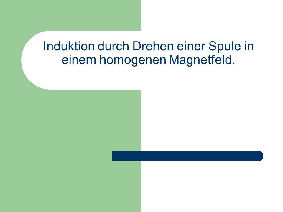 Induktion durch Drehen einer Spule in einem homogenen Magnetfeld.