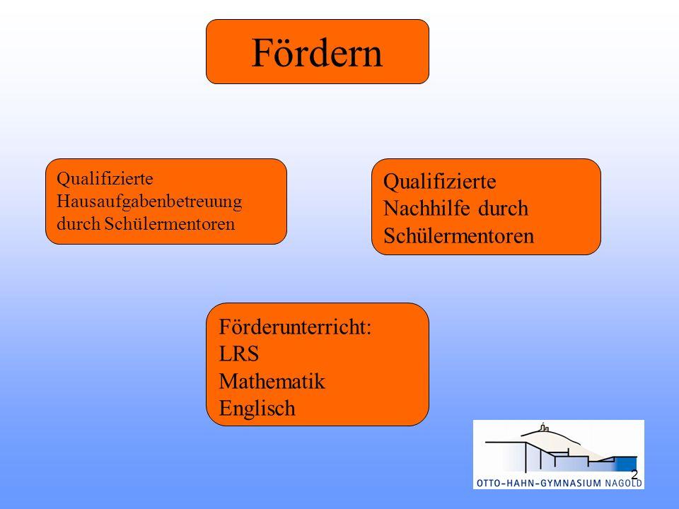 2 Qualifizierte Hausaufgabenbetreuung durch Schülermentoren Qualifizierte Nachhilfe durch Schülermentoren Förderunterricht: LRS Mathematik Englisch Fö