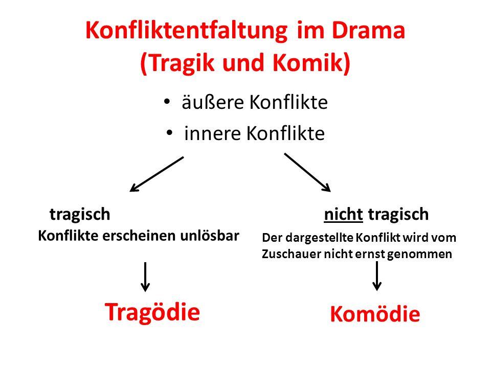 Konfliktentfaltung im Drama (Tragik und Komik) äußere Konflikte innere Konflikte tragischnicht tragisch Konflikte erscheinen unlösbar Der dargestellte