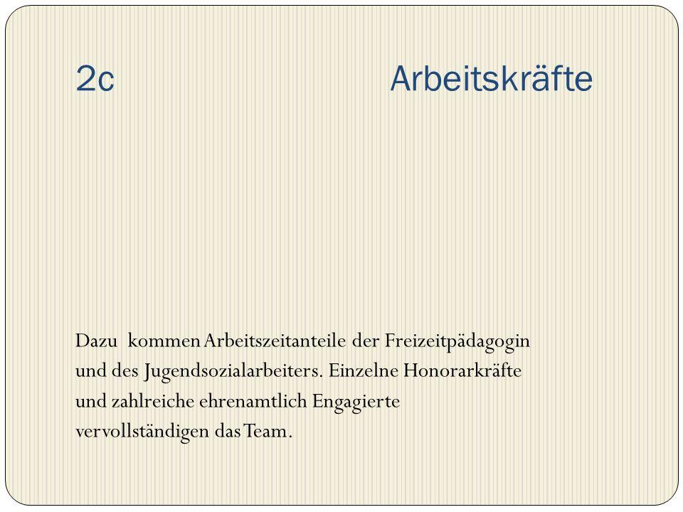 2d Finanzielle Ressourcen Die Stadt Esslingen am Neckar gibt einen jährlichen Zuschuss von 7500 (über das Referat für Migration und Integration).