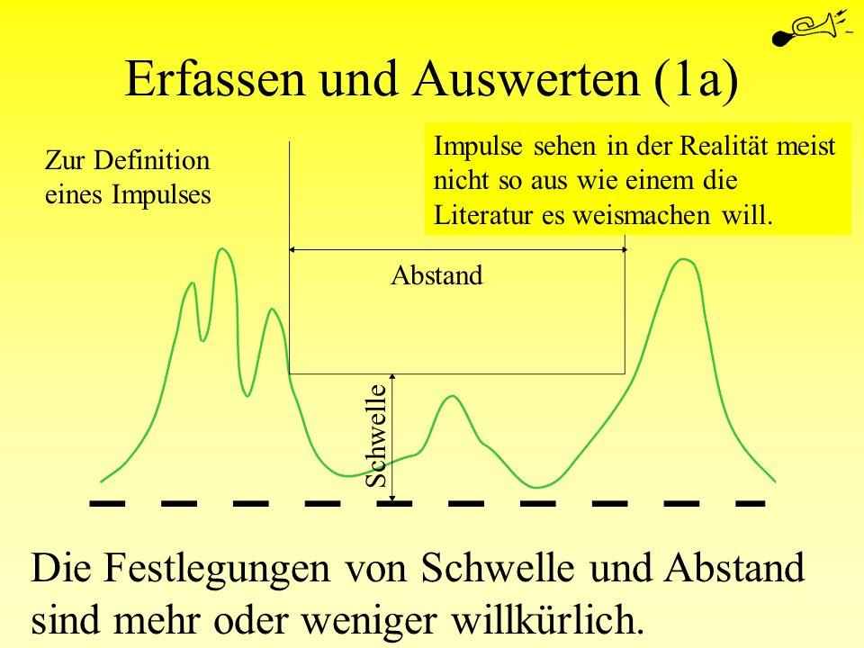 Erfassen und Auswerten (1a) Zur Definition eines Impulses Impulse sehen in der Realität meist nicht so aus wie einem die Literatur es weismachen will.