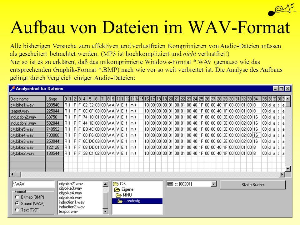 Aufbau von Dateien im WAV-Format Alle bisherigen Versuche zum effektiven und verlustfreien Komprimieren von Audio-Dateien müssen als gescheitert betra