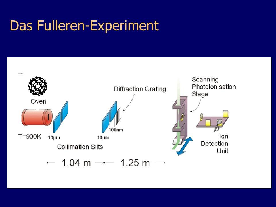 Das Fulleren-Experiment C 60 - Mole kül