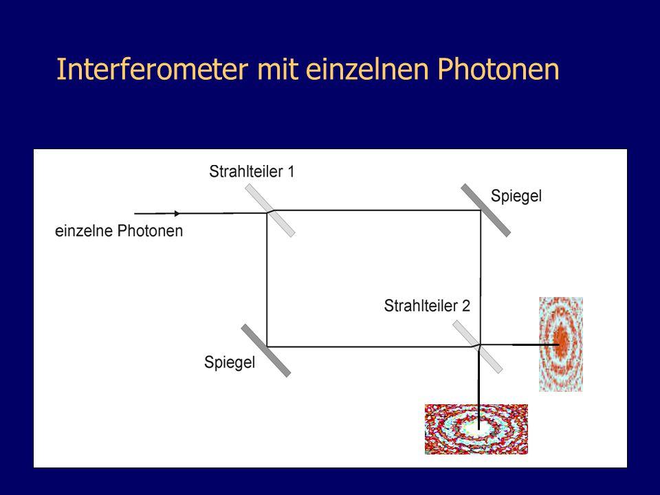 Streuung von Elektronen an Löchern Mit Gold zugewachsenes Mikrosieb