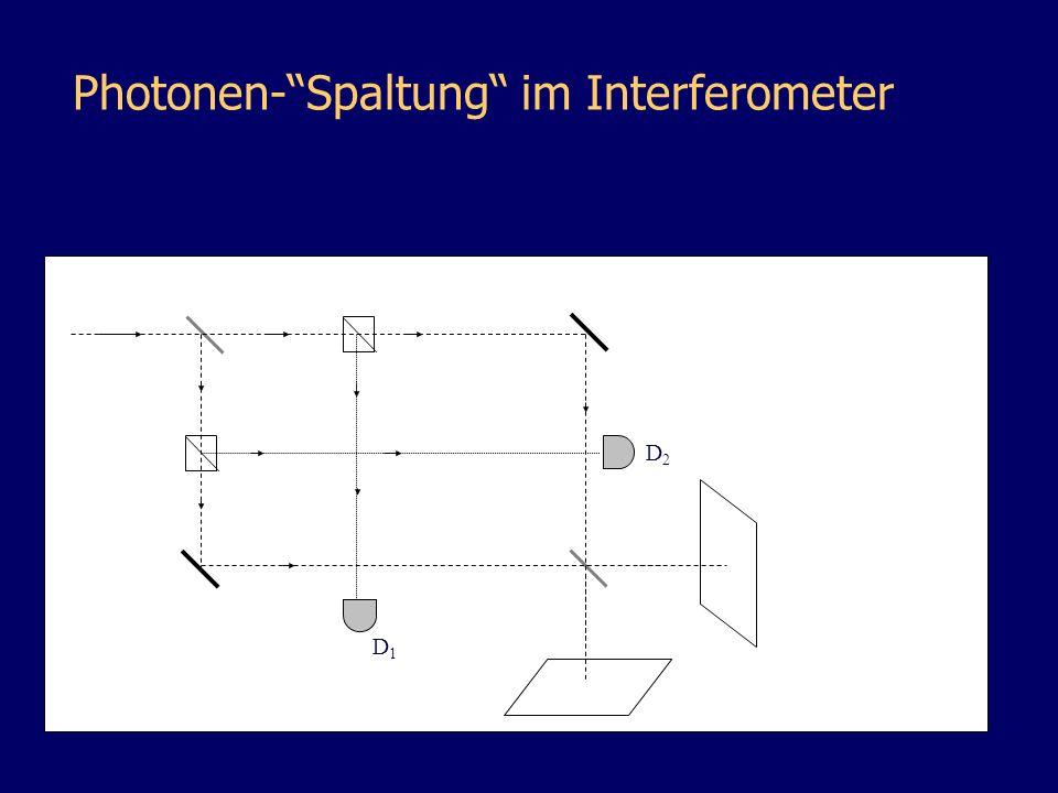 nichtlinearer Kristall Photonen-Spaltung im Interferometer D1D1 D2D2
