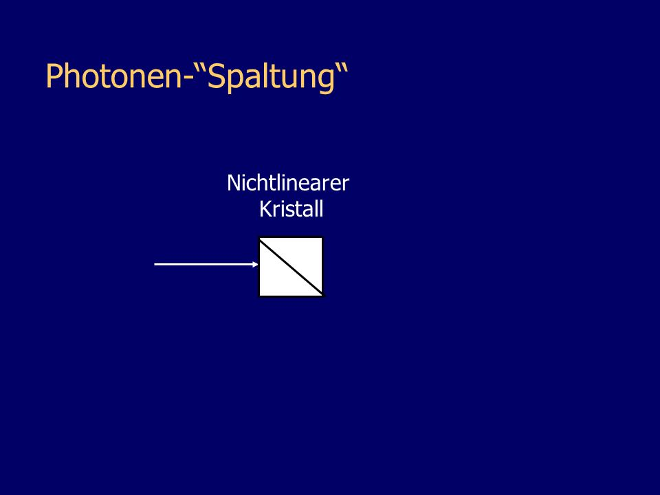 Nichtlinearer Kristall Photonen-Spaltung