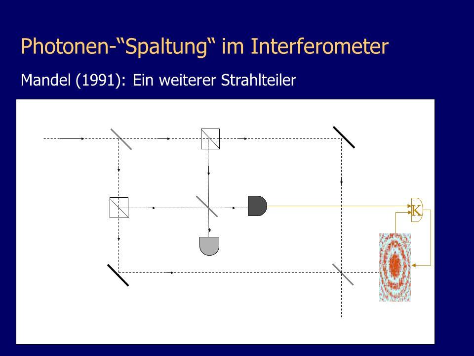 Mandel (1991): Ein weiterer Strahlteiler D1D1 D2D2 Photonen-Spaltung im Interferometer K