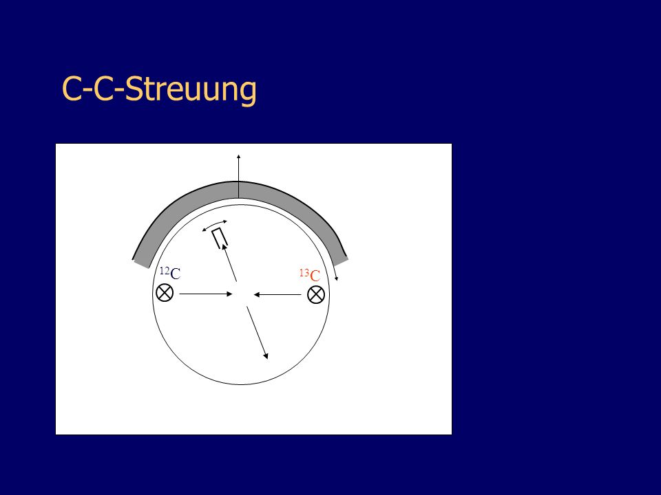 θ 12 C 13 C C-C-Streuung