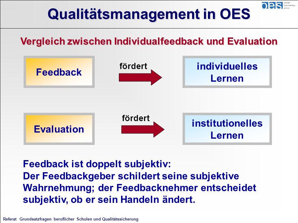Referat Grundsatzfragen beruflicher Schulen und Qualitätssicherung Vergleich zwischen Individualfeedback und Evaluation Feedback individuelles Lernen