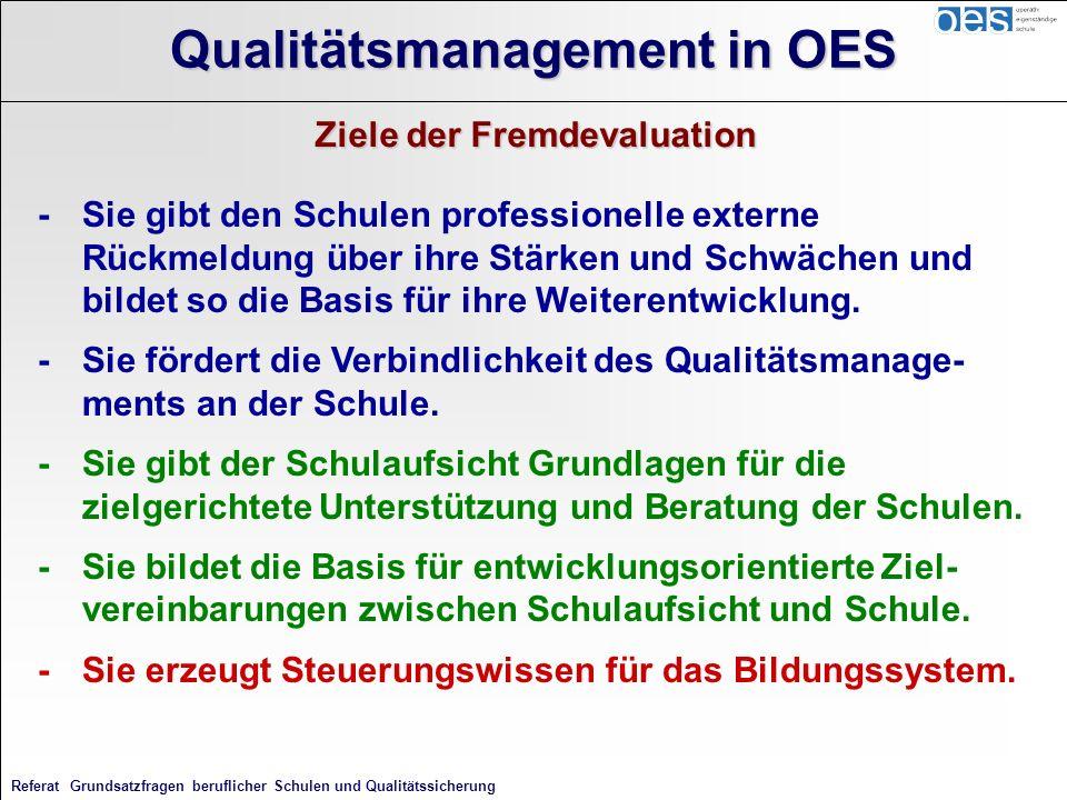 Referat Grundsatzfragen beruflicher Schulen und Qualitätssicherung -Sie gibt den Schulen professionelle externe Rückmeldung über ihre Stärken und Schw
