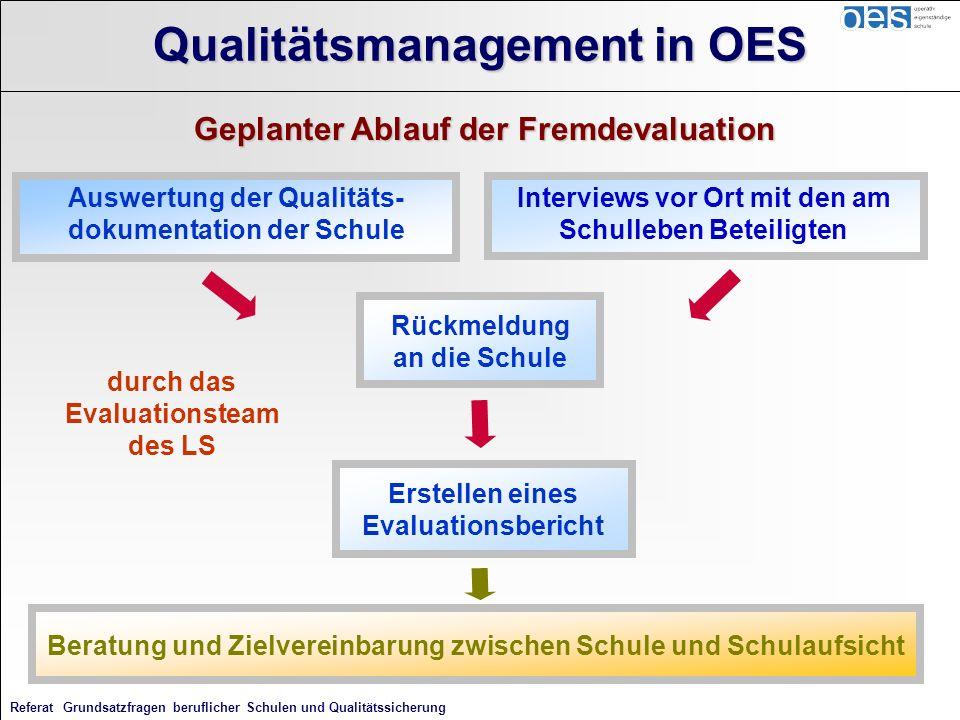 Referat Grundsatzfragen beruflicher Schulen und Qualitätssicherung Qualitätsmanagement in OES Auswertung der Qualitäts- dokumentation der Schule Inter