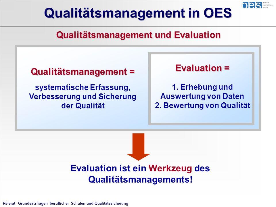 Referat Grundsatzfragen beruflicher Schulen und Qualitätssicherung Qualitätsmanagement und Evaluation Evaluation ist ein Werkzeug des Qualitätsmanagem