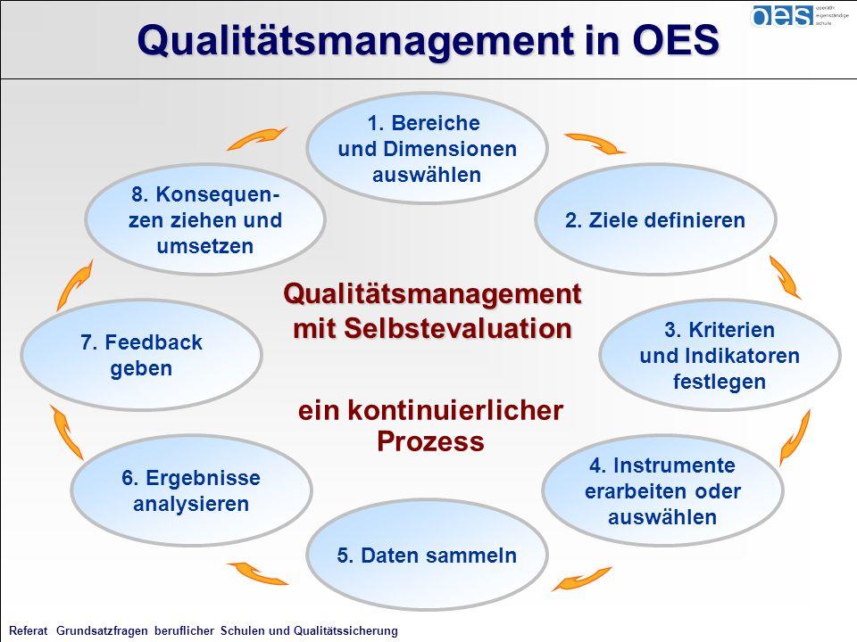 Referat Grundsatzfragen beruflicher Schulen und Qualitätssicherung Qualitätsmanagement in OES 8. Konsequen- zen ziehen und umsetzen 6. Ergebnisse anal