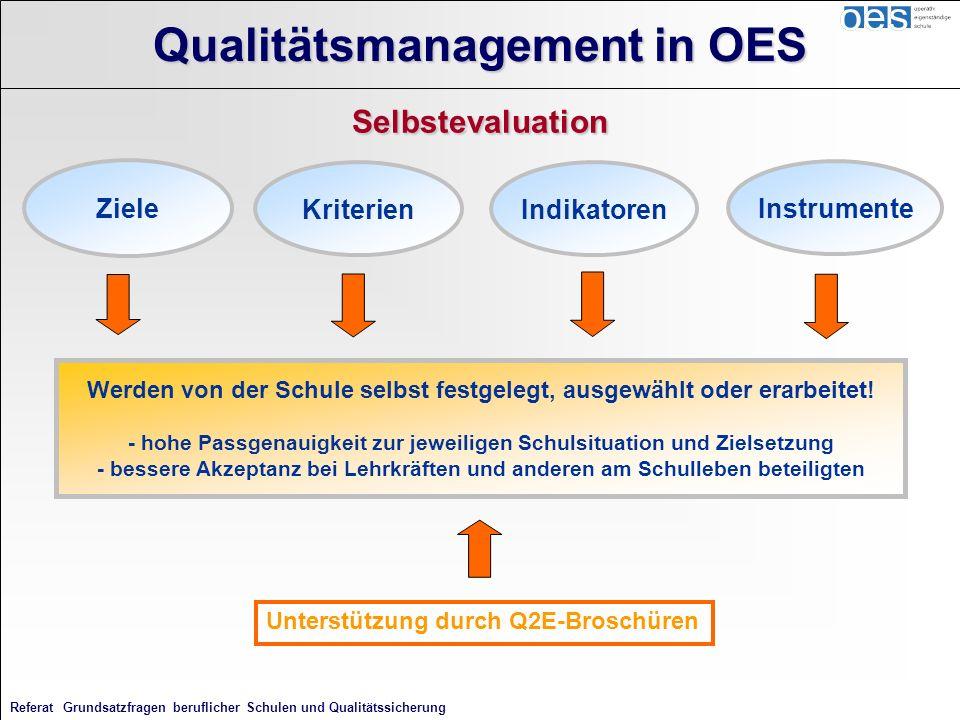 Referat Grundsatzfragen beruflicher Schulen und Qualitätssicherung Selbstevaluation Werden von der Schule selbst festgelegt, ausgewählt oder erarbeite