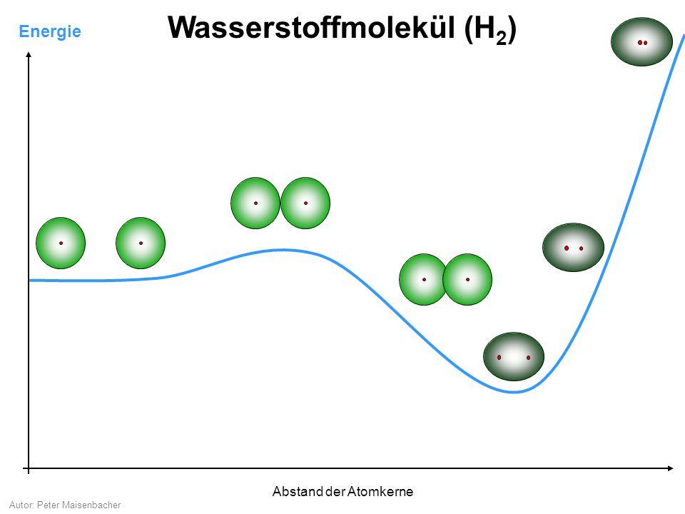 Autor: Peter Maisenbacher Energie Abstand der Atomkerne Wasserstoffmolekül (H 2 )