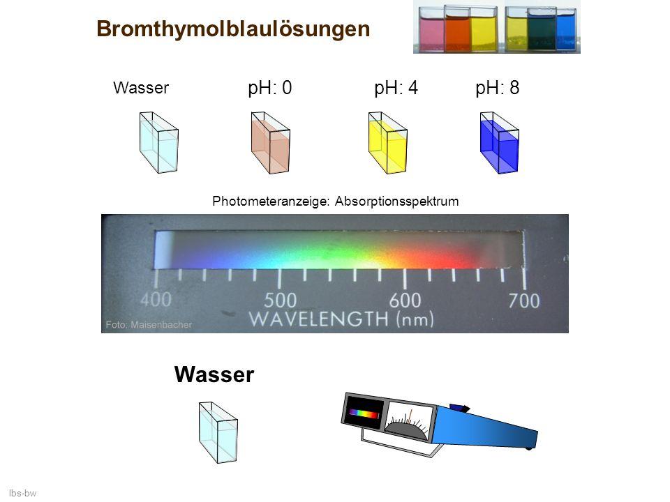 lbs-bw Bromthymolblaulösungen Wasser pH: 0pH: 4pH: 8 Photometeranzeige: Absorptionsspektrum Wasser